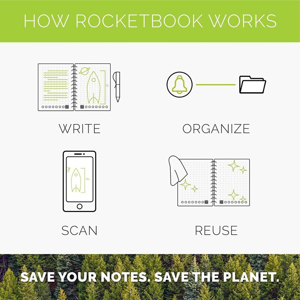 Quaderno riutilizzabile